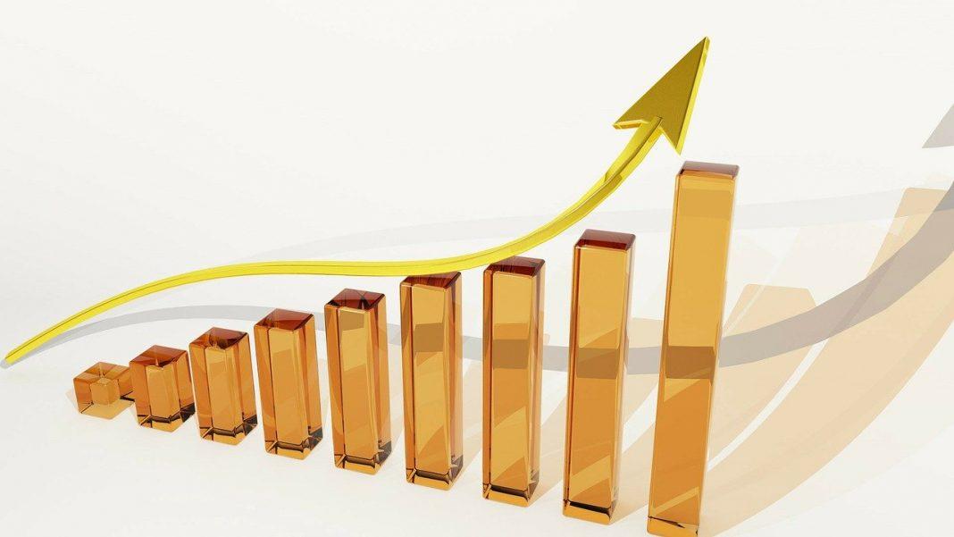 Grafikon szemlélteti a termékkategóriák forgalmi növekedését